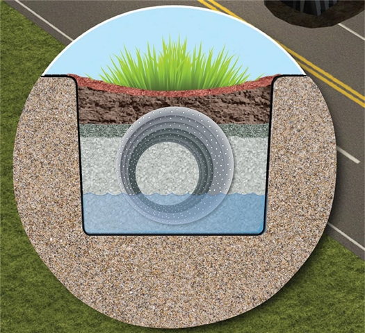 Stormwater Infiltration Explained Gt Contech Engineered