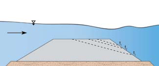 Typical submerged flow erosion pattern