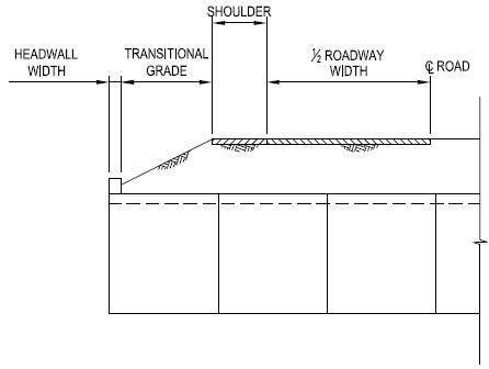 Determining culvert length