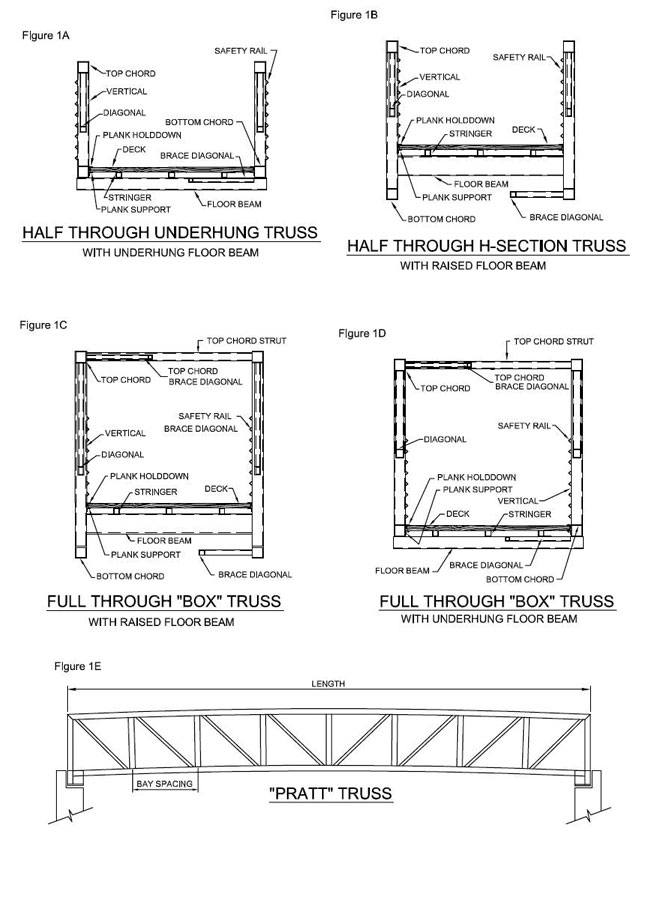Figure 1: Pratt truss bridge cross section details